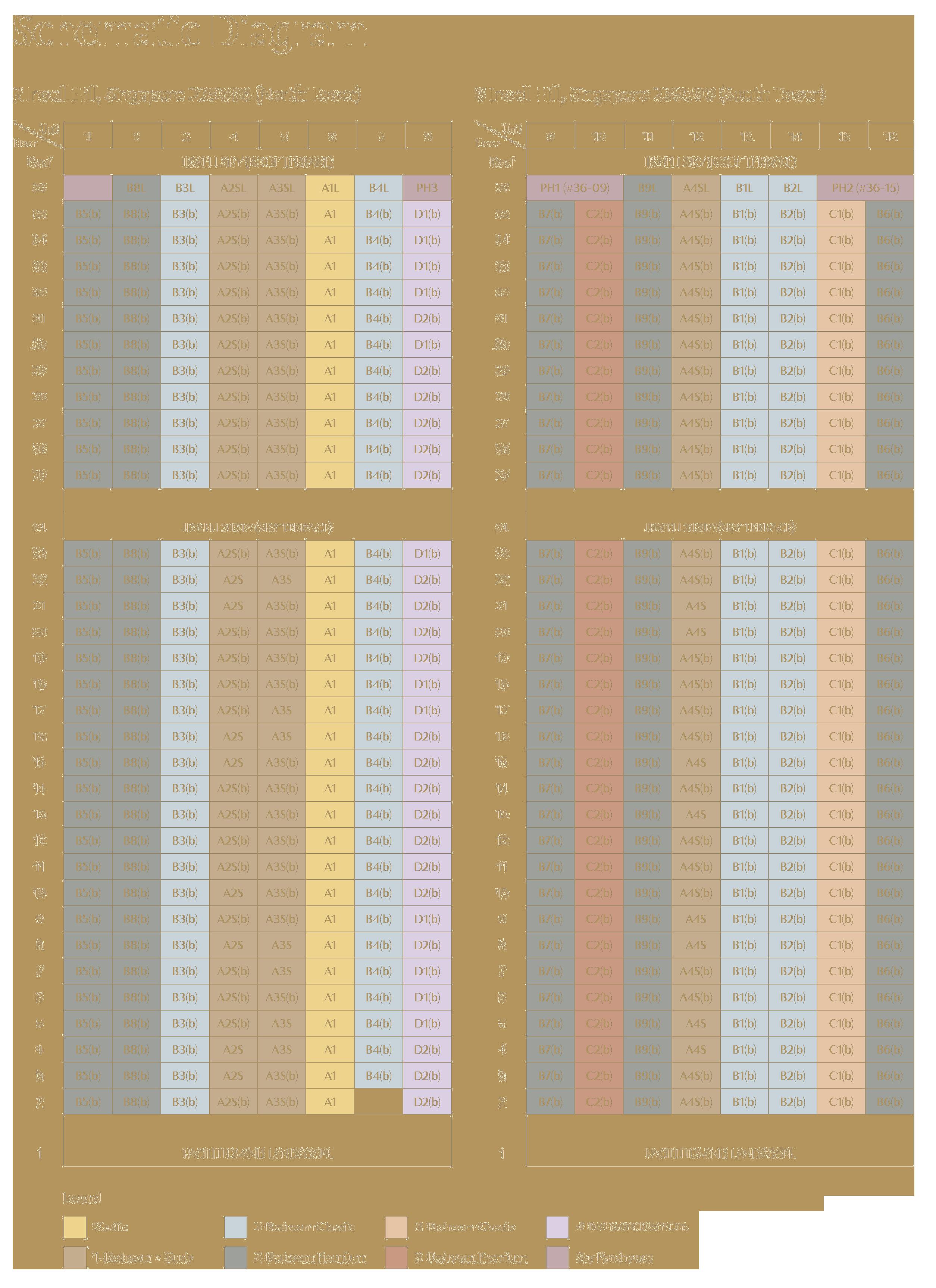 Irwell Hill Residences Elevation Chart 2